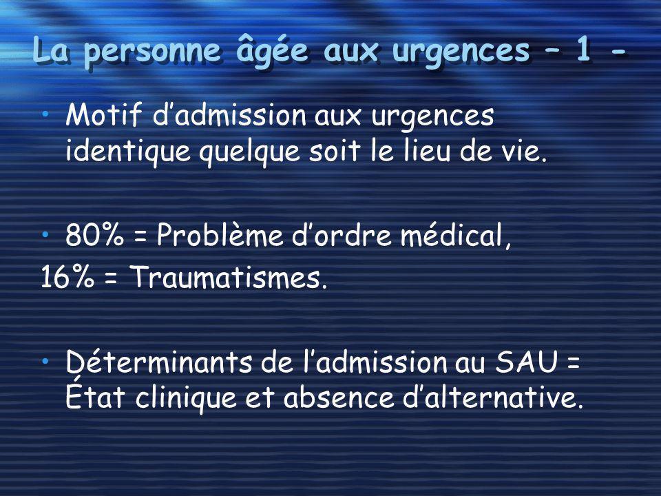 La personne âgée aux urgences – 1 - Motif dadmission aux urgences identique quelque soit le lieu de vie. 80% = Problème dordre médical, 16% = Traumati