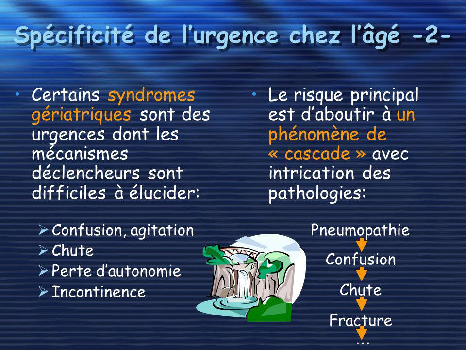 Spécificité de lurgence chez lâgé -3- La clinique est souvent atypique : Infarctus sans douleur thoracique, Hypoglycémie sans signe sympathique, Sepsis sans fièvre … Lattitude thérapeutique est la même que chez le sujet âgé.