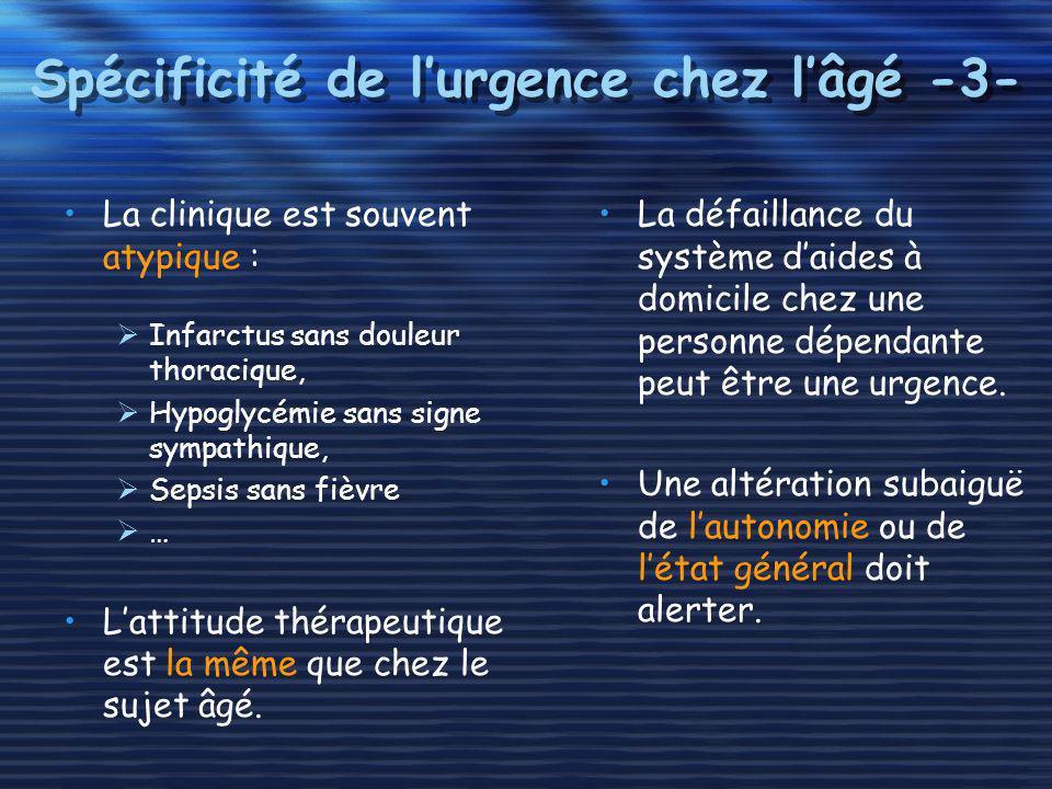 Spécificité de lurgence chez lâgé -3- La clinique est souvent atypique : Infarctus sans douleur thoracique, Hypoglycémie sans signe sympathique, Sepsi
