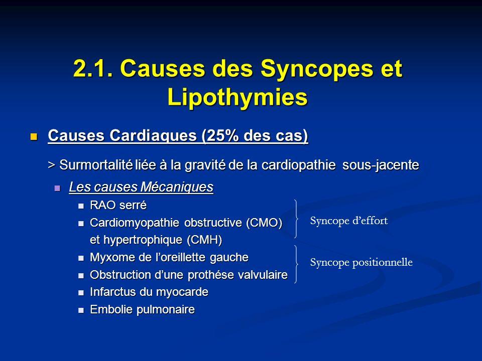 2.1. Causes des Syncopes et Lipothymies Causes Cardiaques (25% des cas) Causes Cardiaques (25% des cas) > Surmortalité liée à la gravité de la cardiop