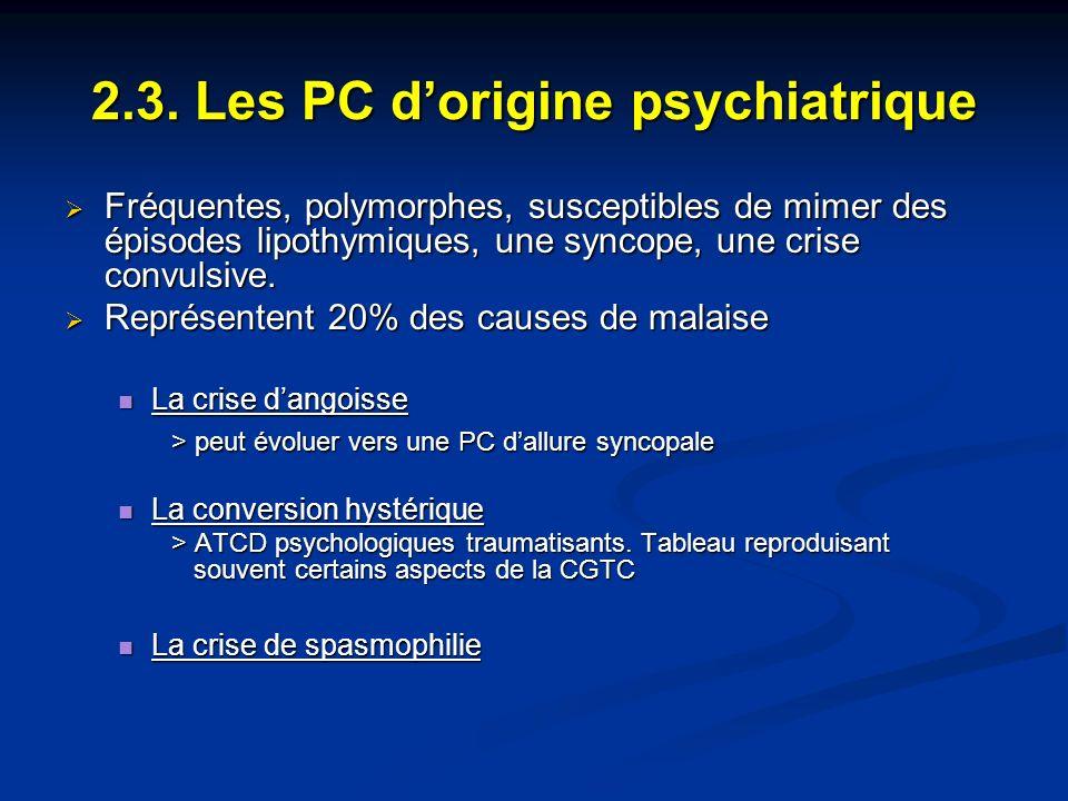 2.3. Les PC dorigine psychiatrique Fréquentes, polymorphes, susceptibles de mimer des épisodes lipothymiques, une syncope, une crise convulsive. Fréqu