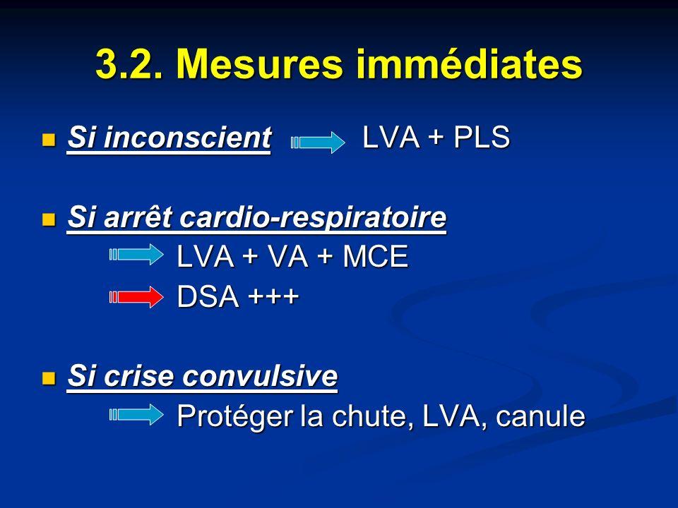 3.2. Mesures immédiates Si inconscient LVA + PLS Si inconscient LVA + PLS Si arrêt cardio-respiratoire Si arrêt cardio-respiratoire LVA + VA + MCE LVA