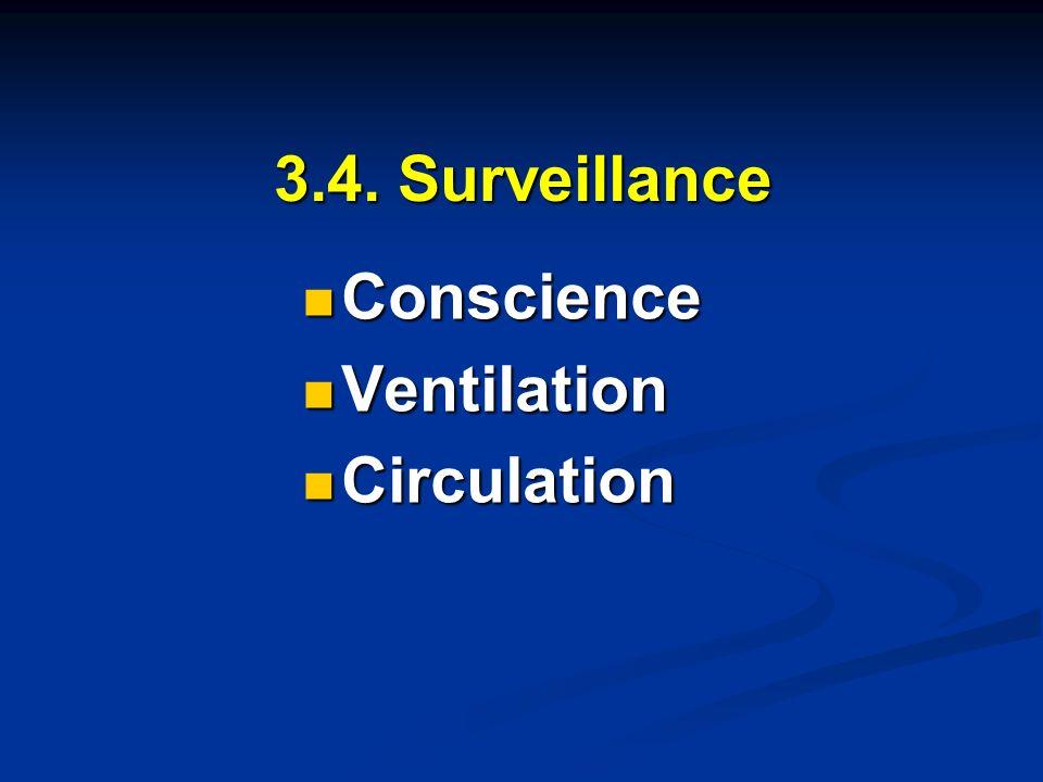 3.4. Surveillance Conscience Conscience Ventilation Ventilation Circulation Circulation