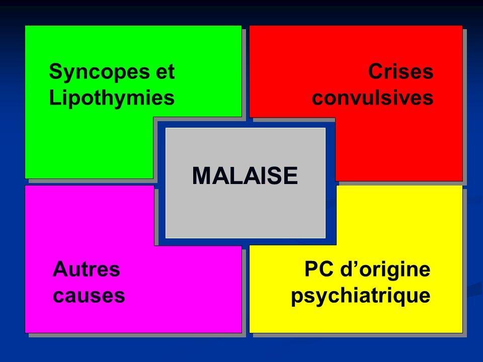 MALAISE Syncopes et Lipothymies Autres causes PC dorigine psychiatrique Crises convulsives
