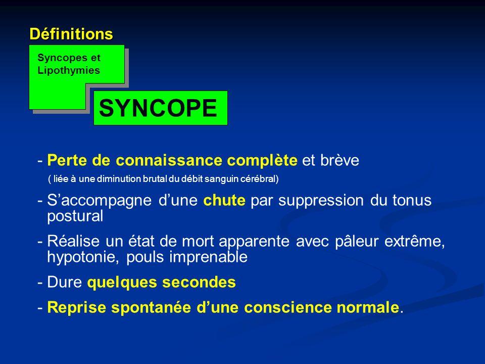 Définitions Syncopes et Lipothymies LIPOTHYMIE - Impression angoissante dévanouissement éminent - Laisse au patient le temps de sasseoir ou de sallonger - Pâleur, sueurs, brouillard visuel, acouphènes - Faiblesse généralisée - Pas de perte de connaissance - Retour spontané à la normale - « Syncope avortée »