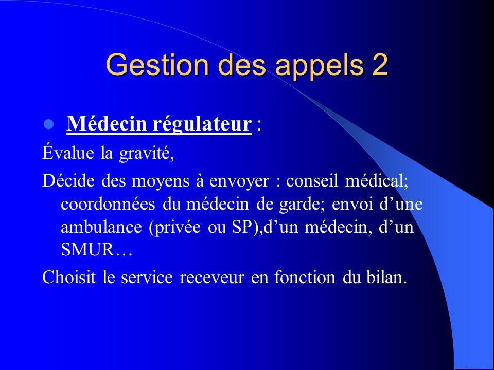 Gestion des appels 2 Médecin régulateur : Évalue la gravité, Décide des moyens à envoyer : conseil médical; coordonnées du médecin de garde; envoi dun