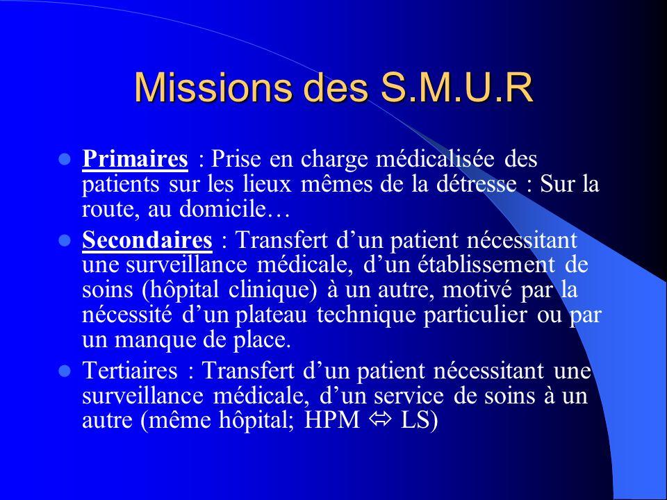 Missions des S.M.U.R Primaires : Prise en charge médicalisée des patients sur les lieux mêmes de la détresse : Sur la route, au domicile… Secondaires