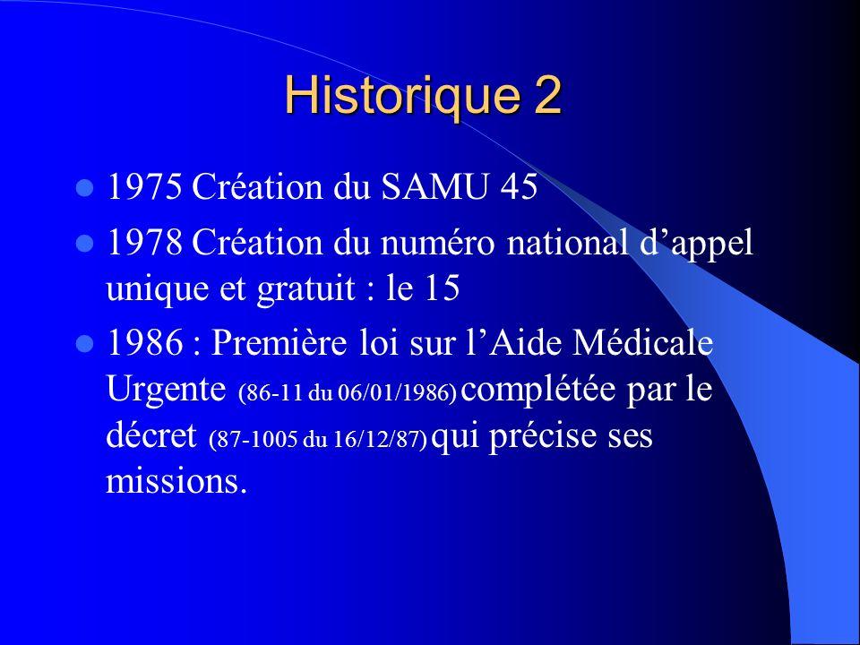 Historique 2 1975 Création du SAMU 45 1978 Création du numéro national dappel unique et gratuit : le 15 1986 : Première loi sur lAide Médicale Urgente