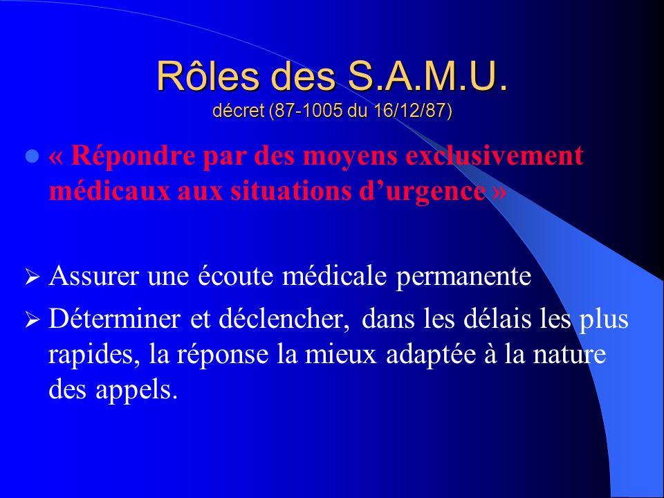 Rôles des S.A.M.U. décret (87-1005 du 16/12/87) « Répondre par des moyens exclusivement médicaux aux situations durgence » Assurer une écoute médicale