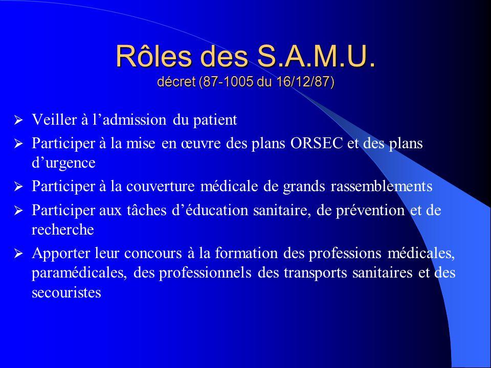 Rôles des S.A.M.U. décret (87-1005 du 16/12/87) Veiller à ladmission du patient Participer à la mise en œuvre des plans ORSEC et des plans durgence Pa