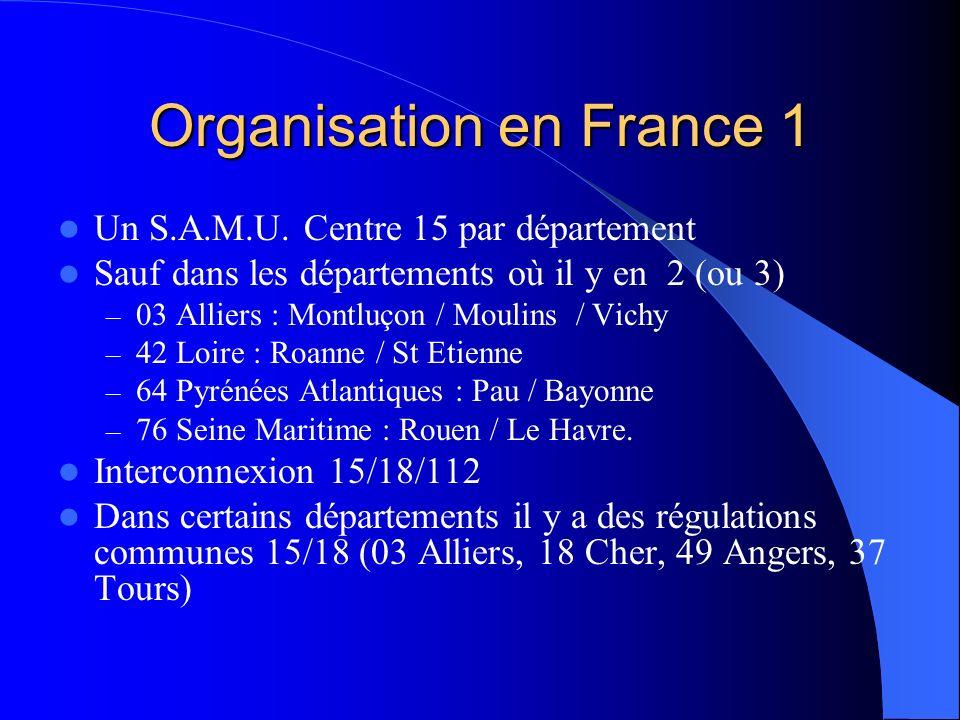 Organisation en France 1 Un S.A.M.U. Centre 15 par département Sauf dans les départements où il y en 2 (ou 3) – 03 Alliers : Montluçon / Moulins / Vic