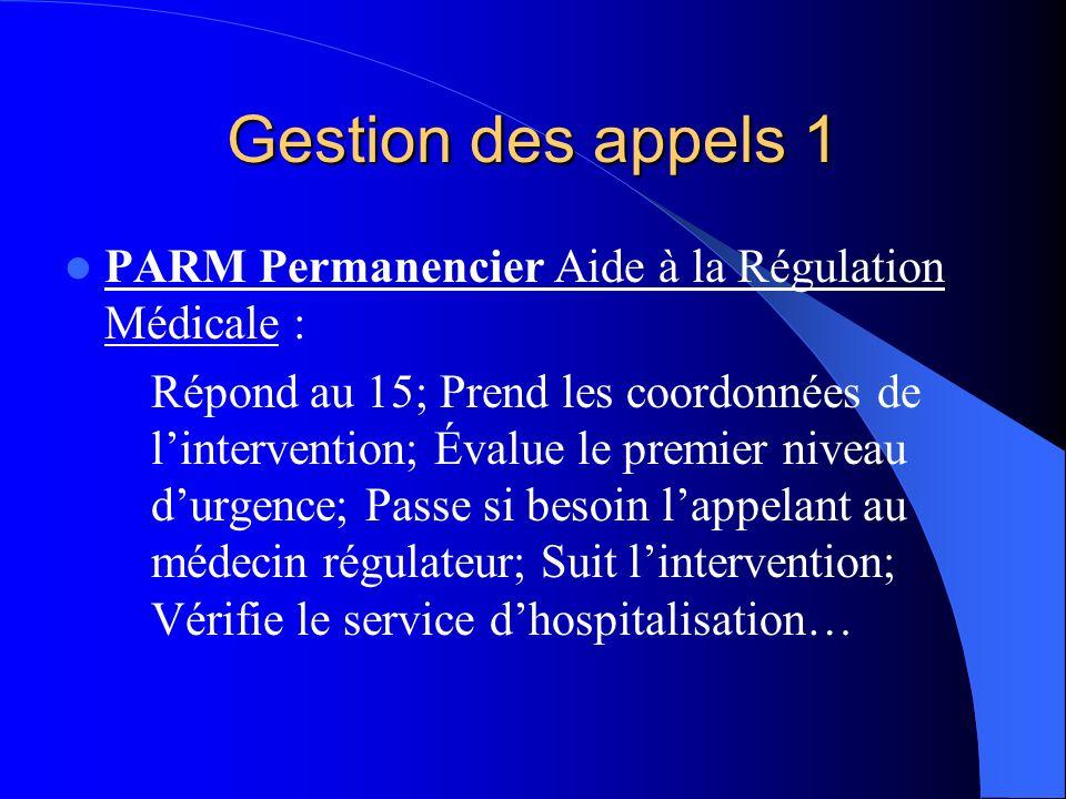 Gestion des appels 1 PARM Permanencier Aide à la Régulation Médicale : Répond au 15; Prend les coordonnées de lintervention; Évalue le premier niveau