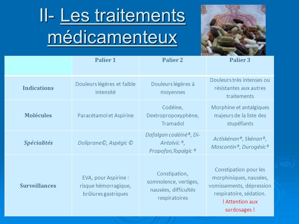 II- Les traitements médicamenteux Palier 1Palier 2Palier 3 Indications Douleurs légères et faible intensité Douleurs légères à moyennes Douleurs très