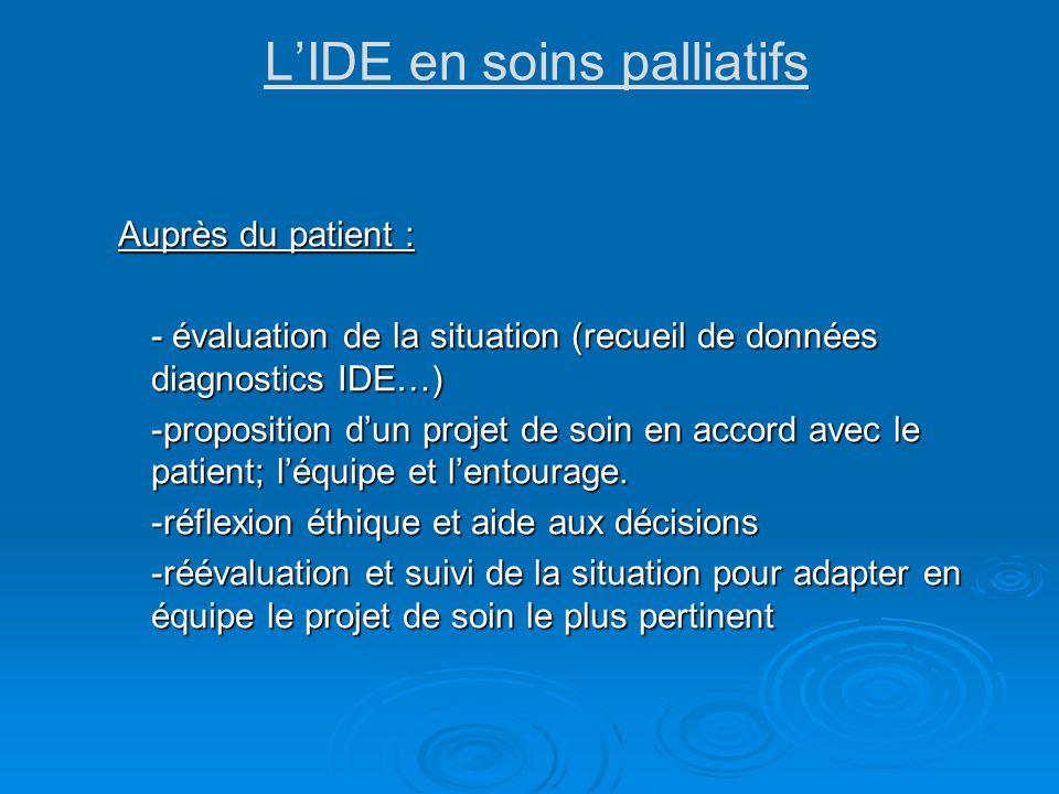 LIDE en soins palliatifs Auprès du patient : - évaluation de la situation (recueil de données diagnostics IDE…) -proposition dun projet de soin en acc