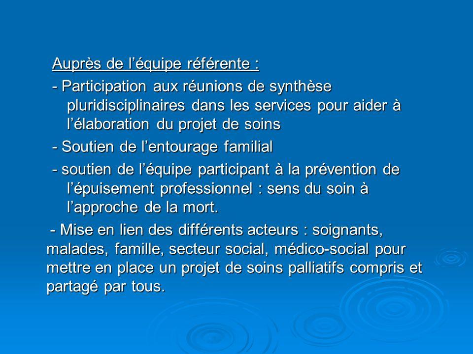 Auprès de léquipe référente : - Participation aux réunions de synthèse pluridisciplinaires dans les services pour aider à lélaboration du projet de so