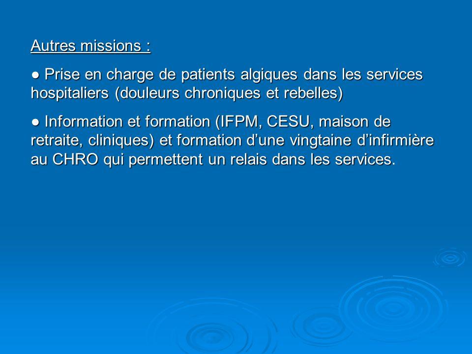 Autres missions : Prise en charge de patients algiques dans les services hospitaliers (douleurs chroniques et rebelles) Prise en charge de patients al