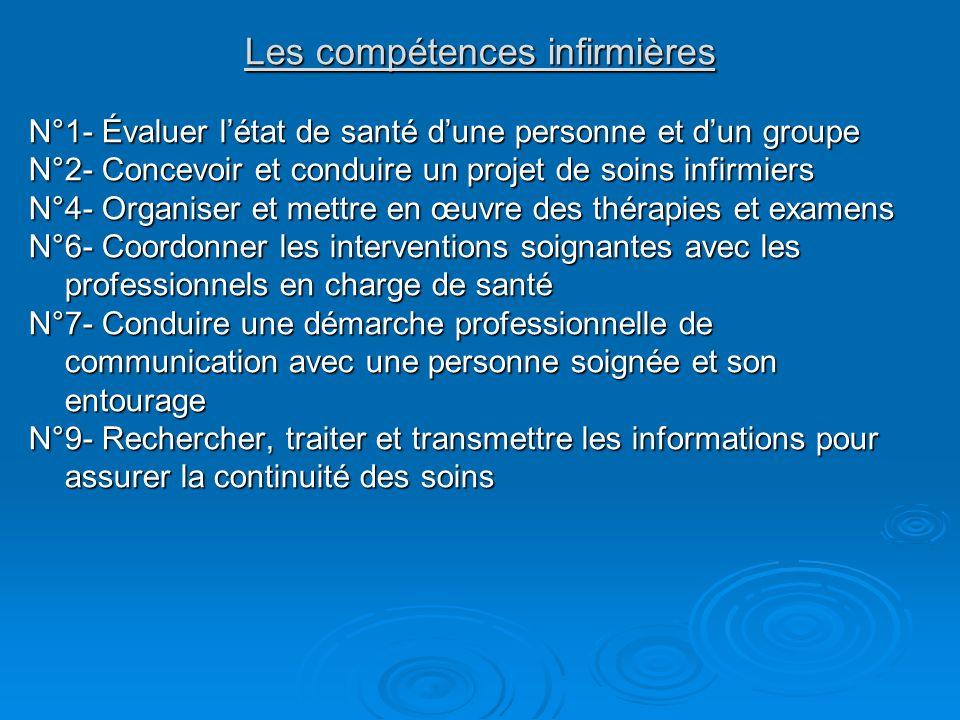 Les compétences infirmières N°1- Évaluer létat de santé dune personne et dun groupe N°2- Concevoir et conduire un projet de soins infirmiers N°4- Orga