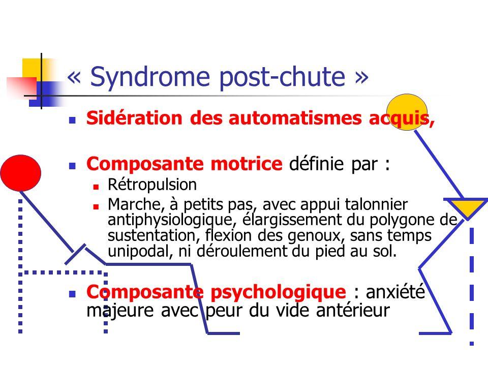 « Syndrome post-chute » Sidération des automatismes acquis, Composante motrice définie par : Rétropulsion Marche, à petits pas, avec appui talonnier a