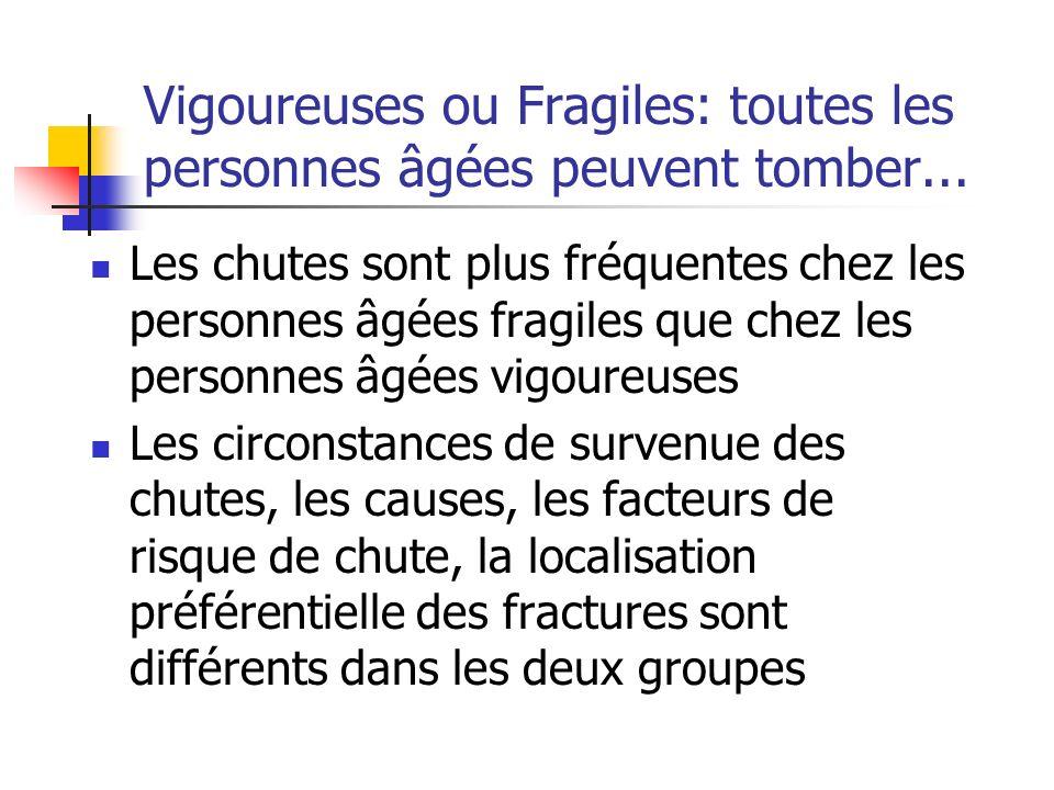Vigoureuses ou Fragiles: toutes les personnes âgées peuvent tomber... Les chutes sont plus fréquentes chez les personnes âgées fragiles que chez les p