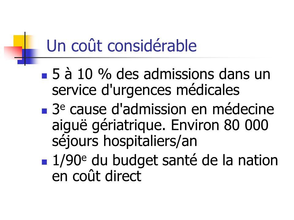 Un coût considérable 5 à 10 % des admissions dans un service d urgences médicales 3 e cause d admission en médecine aiguë gériatrique.