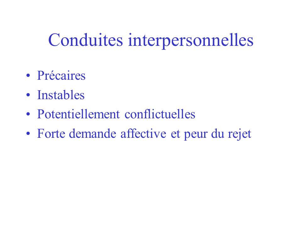 Conduites interpersonnelles Précaires Instables Potentiellement conflictuelles Forte demande affective et peur du rejet