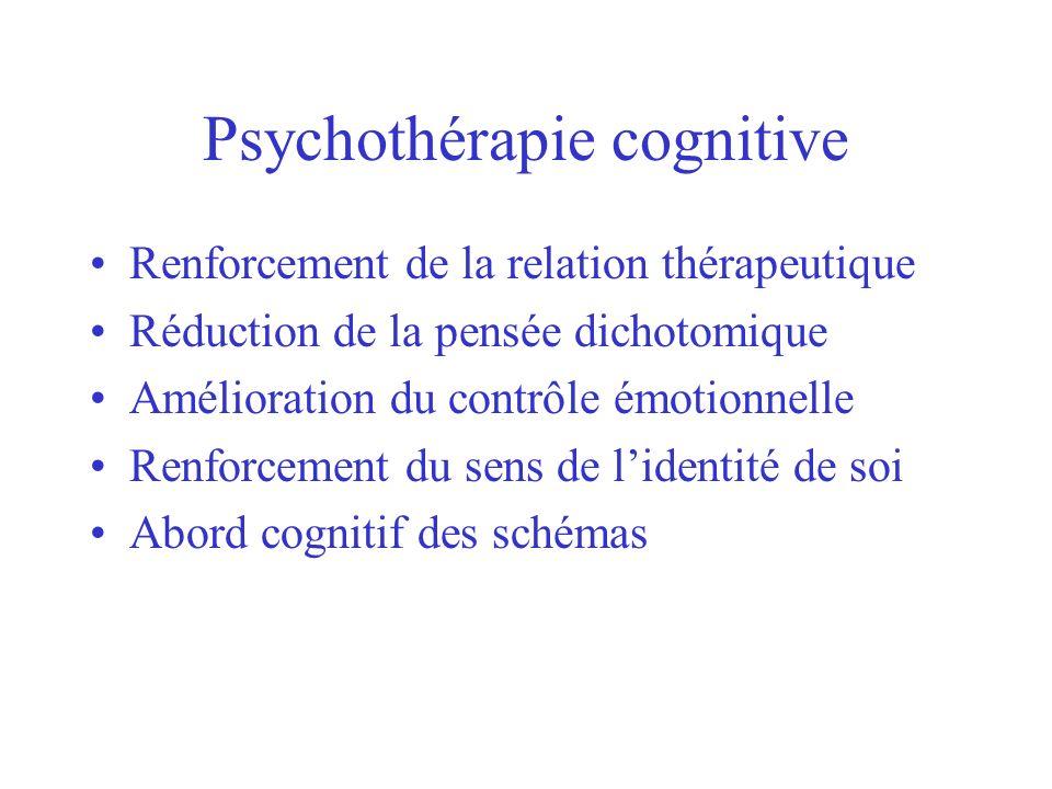 Psychothérapie cognitive Renforcement de la relation thérapeutique Réduction de la pensée dichotomique Amélioration du contrôle émotionnelle Renforcem