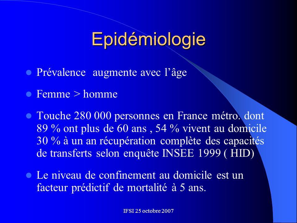 IFSI 25 octobre 2007 Epidémiologie Prévalence augmente avec lâge Femme > homme Touche 280 000 personnes en France métro. dont 89 % ont plus de 60 ans,