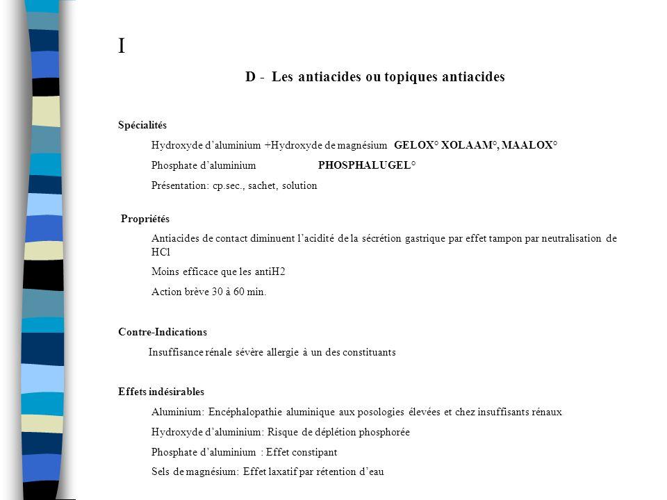 I D - Les antiacides ou topiques antiacides Spécialités Hydroxyde daluminium +Hydroxyde de magnésium GELOX° XOLAAM°, MAALOX° Phosphate daluminiumPHOSP