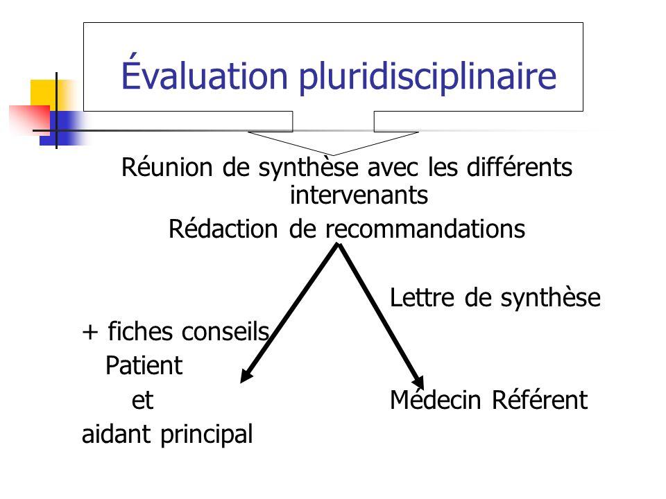 Évaluation pluridisciplinaire Réunion de synthèse avec les différents intervenants Rédaction de recommandations Lettre de synthèse + fiches conseils P