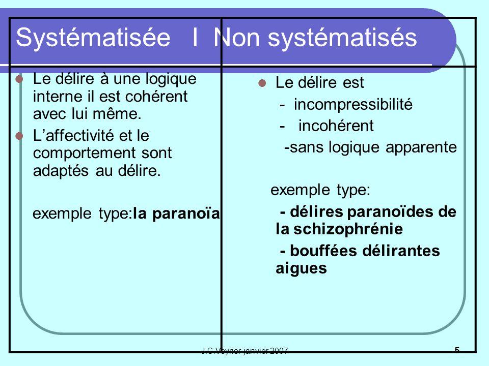 J.C.Veyrier janvier 20075 Systématisée I Non systématisés Le délire à une logique interne il est cohérent avec lui même. Laffectivité et le comporteme