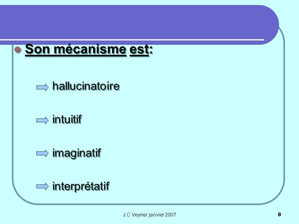 J.C.Veyrier janvier 20079 Modalité dorganisation Les délires dits systématisés: - sont structurés avec cohérence, systématisation, logique apparente, tels que les réalisent les délires paranoïaques.