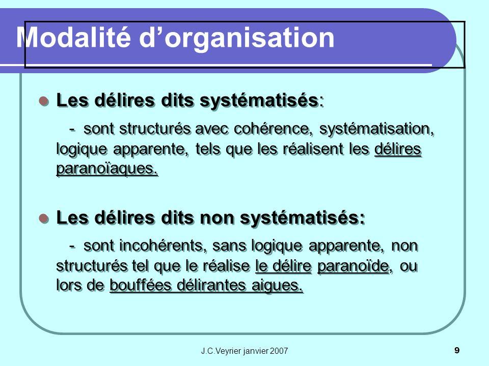 J.C.Veyrier janvier 20079 Modalité dorganisation Les délires dits systématisés: - sont structurés avec cohérence, systématisation, logique apparente,