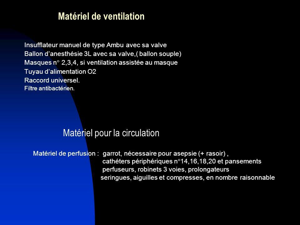 Matériel de ventilation Insufflateur manuel de type Ambu avec sa valve Ballon danesthésie 3L avec sa valve,( ballon souple) Masques n° 2,3,4, si venti
