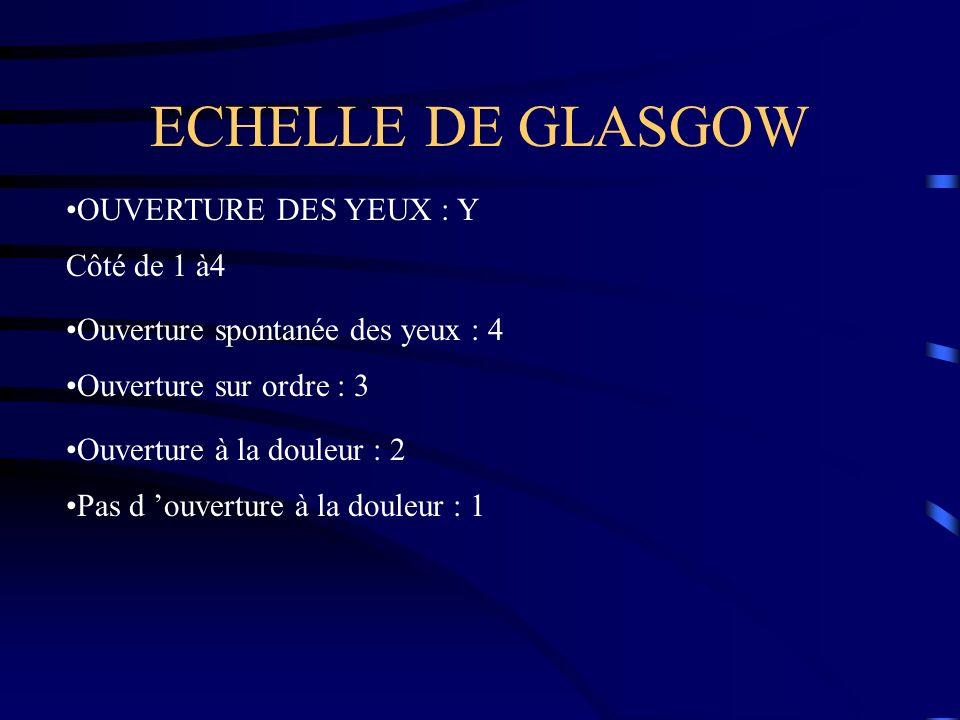 ECHELLE DE GLASGOW OUVERTURE DES YEUX : Y Côté de 1 à4 Ouverture spontanée des yeux : 4 Ouverture sur ordre : 3 Ouverture à la douleur : 2 Pas d ouver