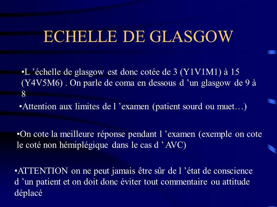 ECHELLE DE GLASGOW L échelle de glasgow est donc cotée de 3 (Y1V1M1) à 15 (Y4V5M6). On parle de coma en dessous d un glasgow de 9 à 8 Attention aux li