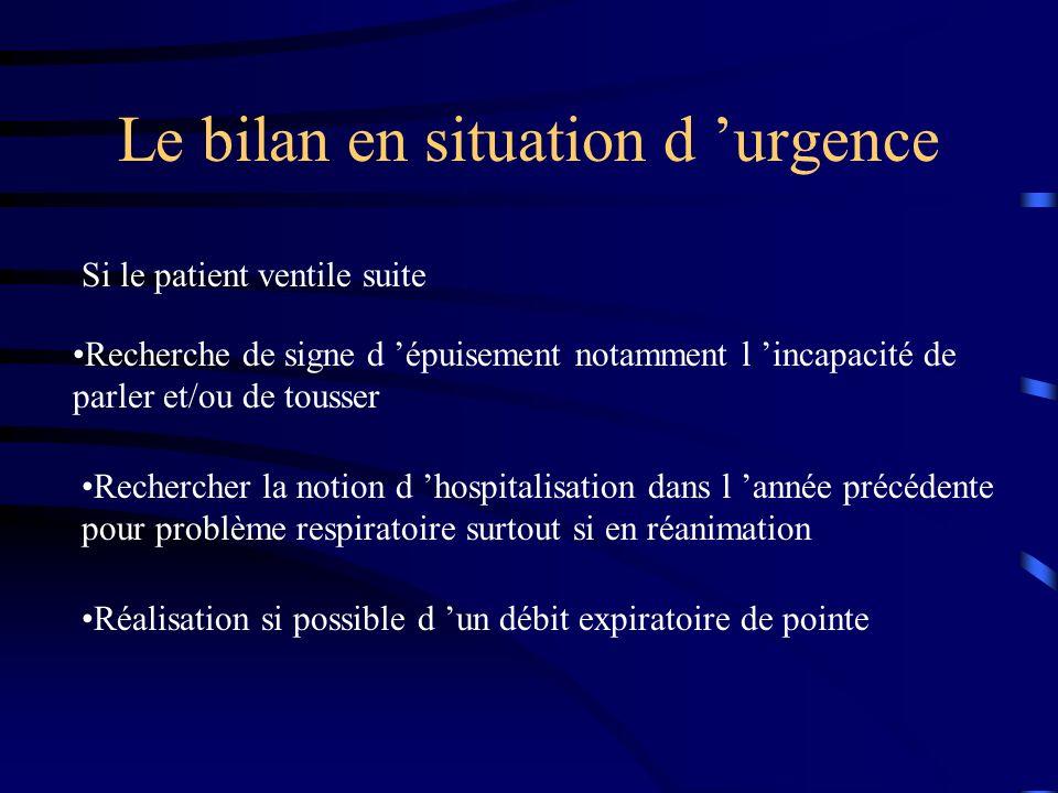 Le bilan en situation d urgence Si le patient ventile suite Recherche de signe d épuisement notamment l incapacité de parler et/ou de tousser Recherch
