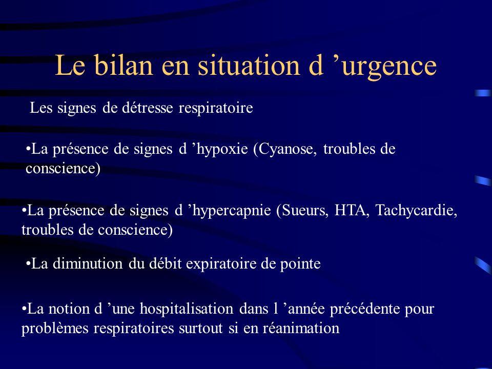 Le bilan en situation d urgence Les signes de détresse respiratoire La présence de signes d hypoxie (Cyanose, troubles de conscience) La présence de s