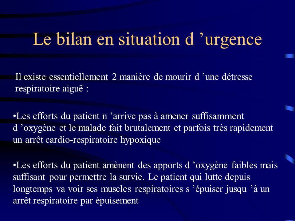Le bilan en situation d urgence Il existe essentiellement 2 manière de mourir d une détresse respiratoire aiguë : Les efforts du patient n arrive pas