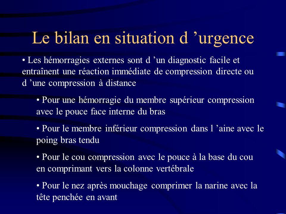 Le bilan en situation d urgence Les hémorragies externes sont d un diagnostic facile et entraînent une réaction immédiate de compression directe ou d