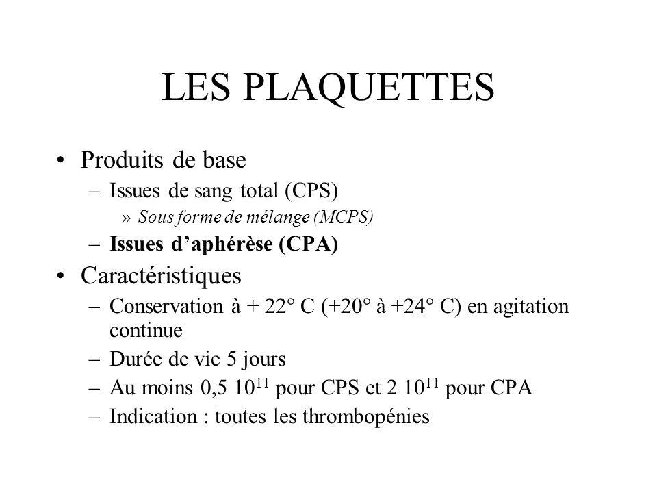 LES PLAQUETTES Produits de base –Issues de sang total (CPS) »Sous forme de mélange (MCPS) –Issues daphérèse (CPA) Caractéristiques –Conservation à + 2