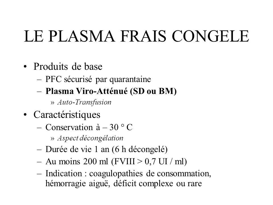 LE PLASMA FRAIS CONGELE Produits de base –PFC sécurisé par quarantaine –Plasma Viro-Atténué (SD ou BM) »Auto-Transfusion Caractéristiques –Conservatio