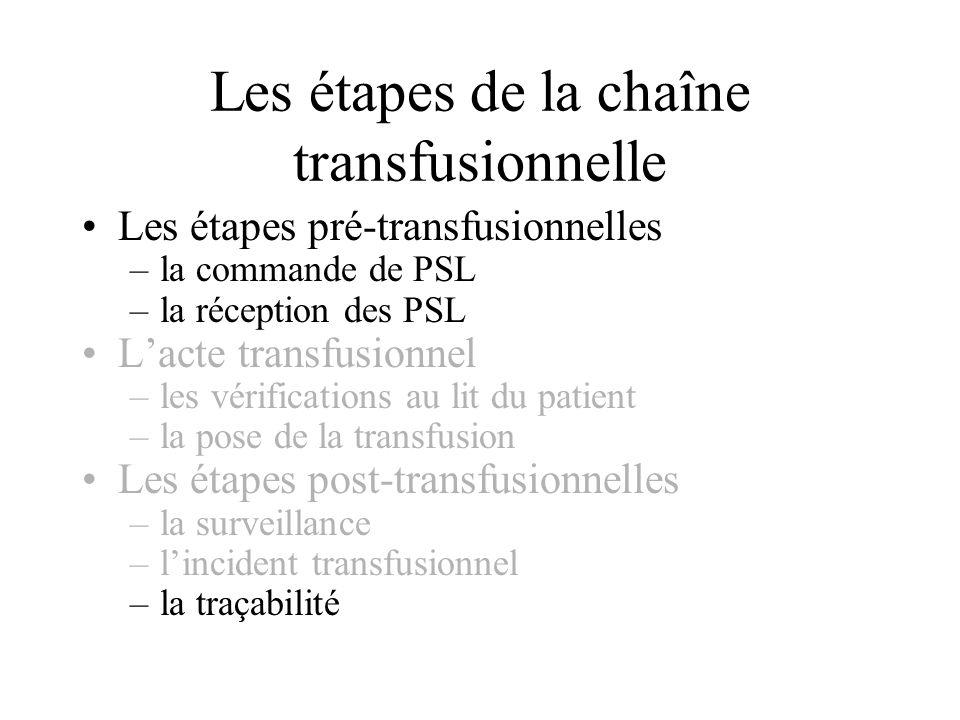 Les étapes de la chaîne transfusionnelle Les étapes pré-transfusionnelles –la commande de PSL –la réception des PSL Lacte transfusionnel –les vérifica