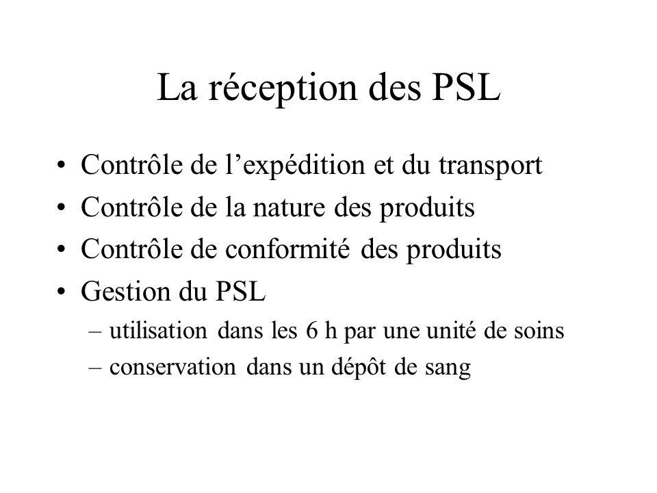 La réception des PSL Contrôle de lexpédition et du transport Contrôle de la nature des produits Contrôle de conformité des produits Gestion du PSL –ut