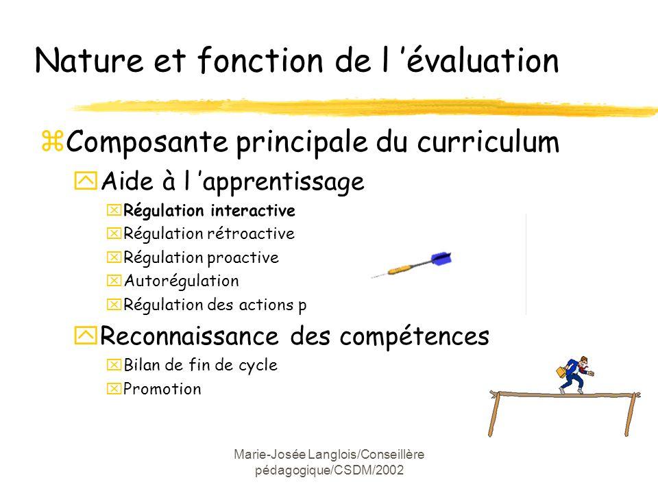 Marie-Josée Langlois/Conseillère pédagogique/CSDM/2002 Nature et fonction de l évaluation zComposante principale du curriculum yAide à l apprentissage