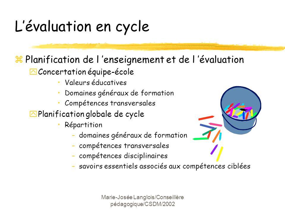 Marie-Josée Langlois/Conseillère pédagogique/CSDM/2002 Lévaluation en cycle zPlanification de l enseignement et de l évaluation yConcertation équipe-é