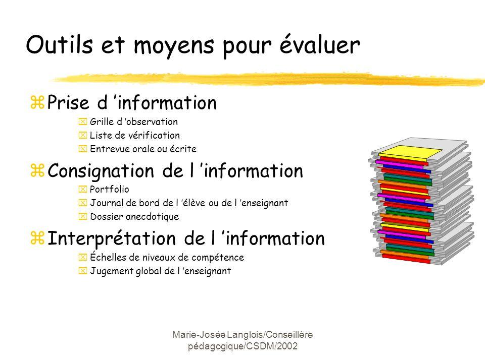 Marie-Josée Langlois/Conseillère pédagogique/CSDM/2002 Outils et moyens pour évaluer zPrise d information xGrille d observation xListe de vérification