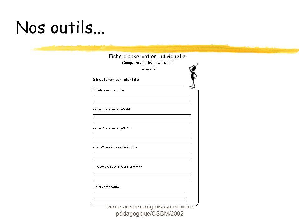 Marie-Josée Langlois/Conseillère pédagogique/CSDM/2002 Nos outils...