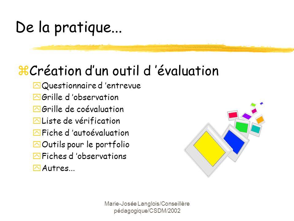 Marie-Josée Langlois/Conseillère pédagogique/CSDM/2002 De la pratique... zCréation dun outil d évaluation yQuestionnaire d entrevue yGrille d observat