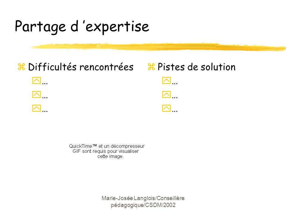 Marie-Josée Langlois/Conseillère pédagogique/CSDM/2002 Partage d expertise zDifficultés rencontrées y…y… y…y… y…y… zPistes de solution y…y… y…y… y…y…
