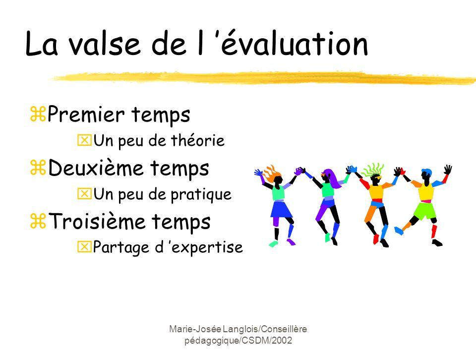 Marie-Josée Langlois/Conseillère pédagogique/CSDM/2002 La valse de l évaluation zPremier temps xUn peu de théorie zDeuxième temps xUn peu de pratique